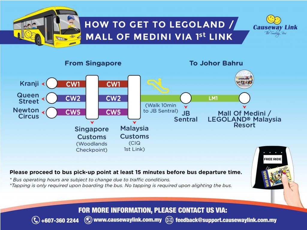 get to Legoland Malaysia Resort from Singapore via singapore woodland